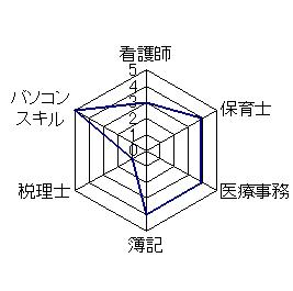 goukakuritu_graph