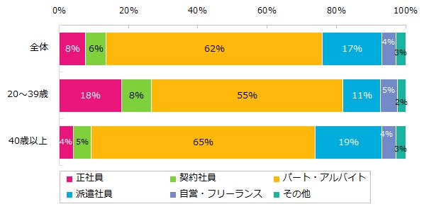 graph_seisyain2