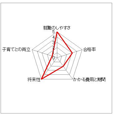 kangosi_graph_360