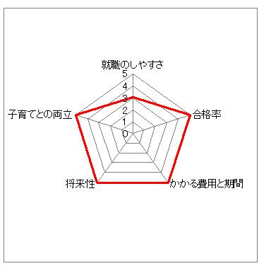 pasokon_graph_360
