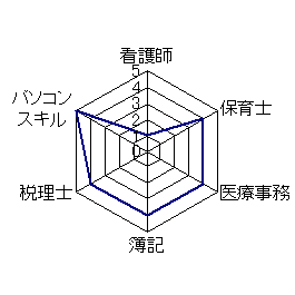 ryouritu_graph