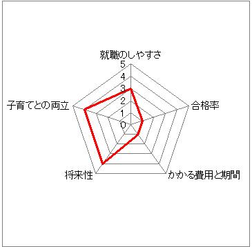 zeirisi_graph_360